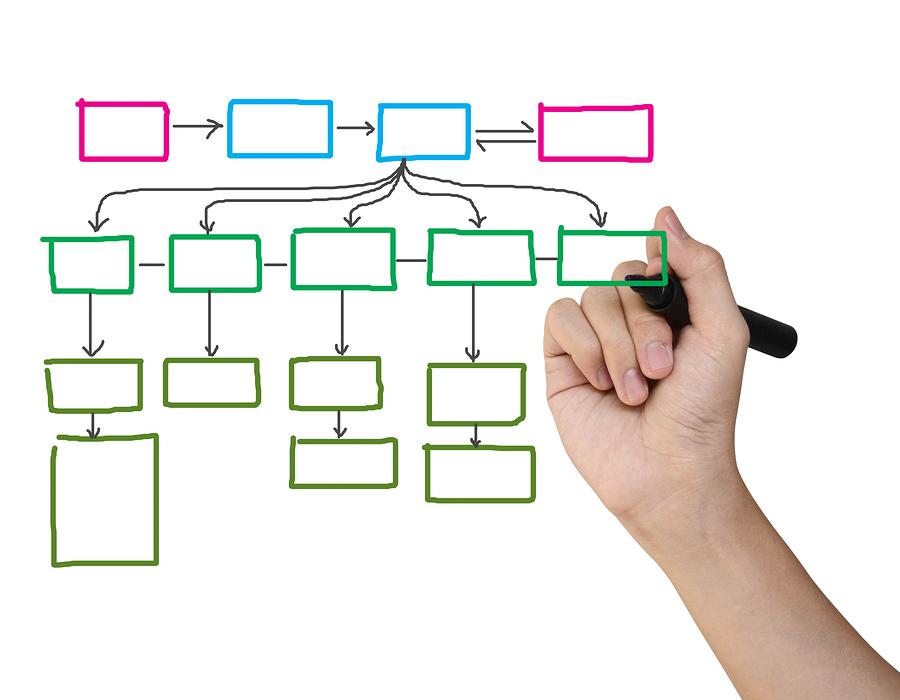 Diagrama para arquitecto de la información