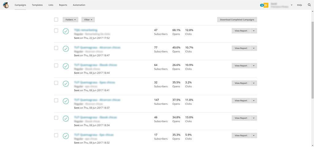 Interfaz de MailChimp de gestión de campañas